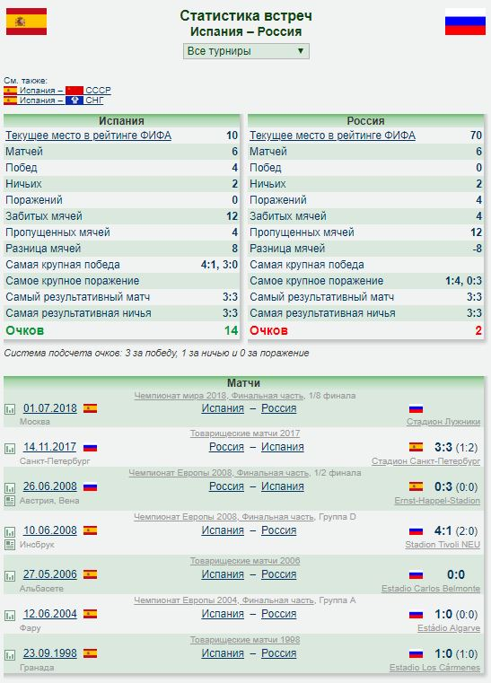 Официальный фан сайт в россии лондонского арсенал